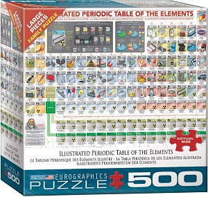 Illustrated Periodic Table 500 pieces