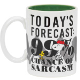 99% Chance of Sarcasm Mug