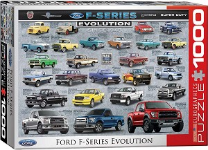 Ford F-Series Evolution